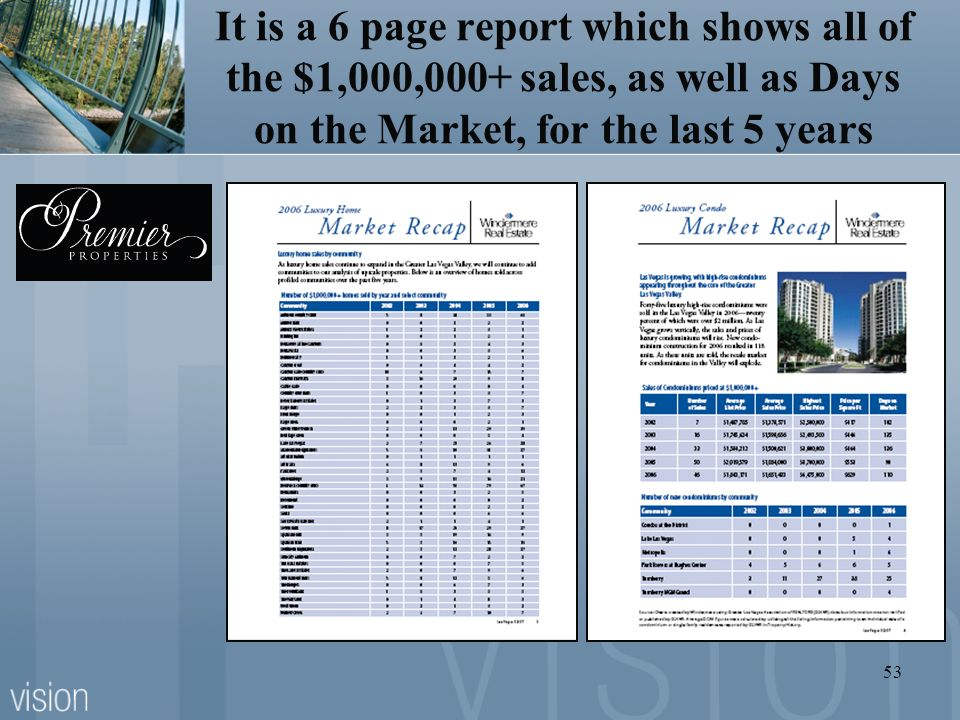 It is a 6 page report which shows all of the $1,000,000+ sales, as well as Days on the Market, for the last 5 years