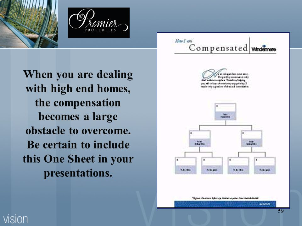 When you are dealing with high end homes, the compensation becomes a large obstacle to overcome.