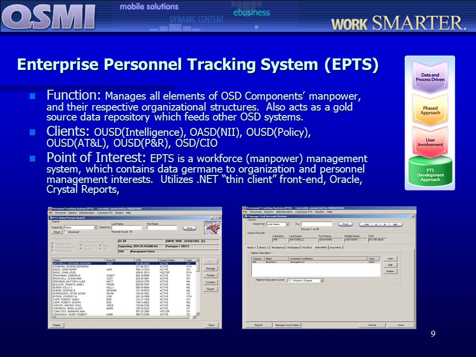 Enterprise Personnel Tracking System (EPTS)