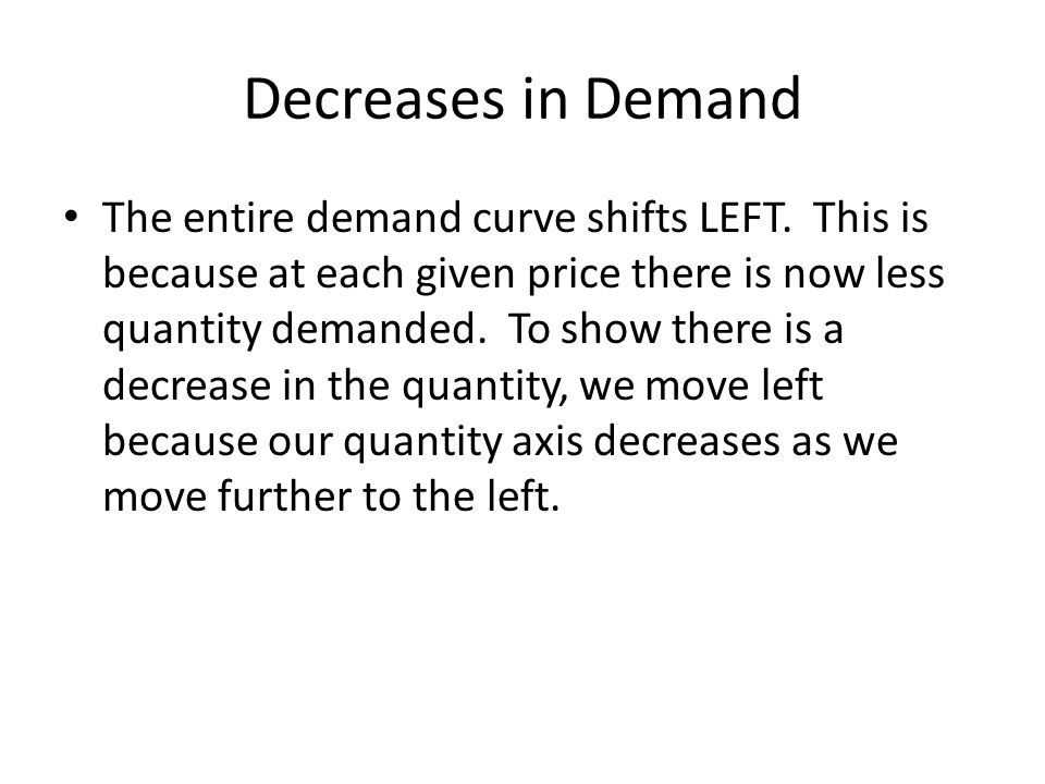 Decreases in Demand