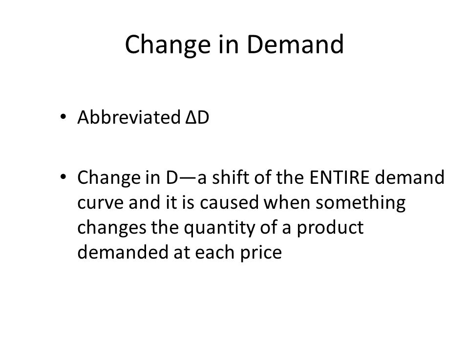 Change in Demand Abbreviated ΔD