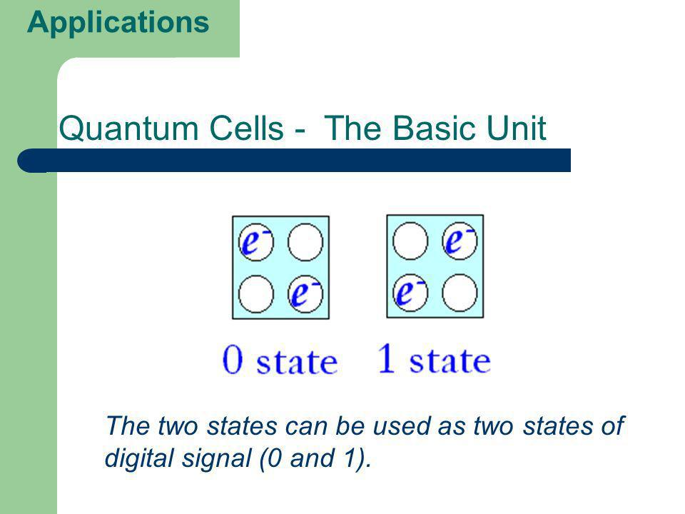 Quantum Cells - The Basic Unit