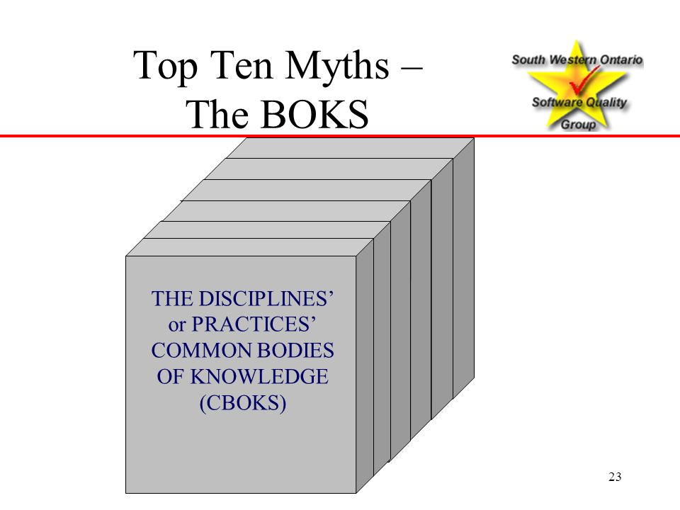 Top Ten Myths – The BOKS Software Quality Assurance Body of Knowledge