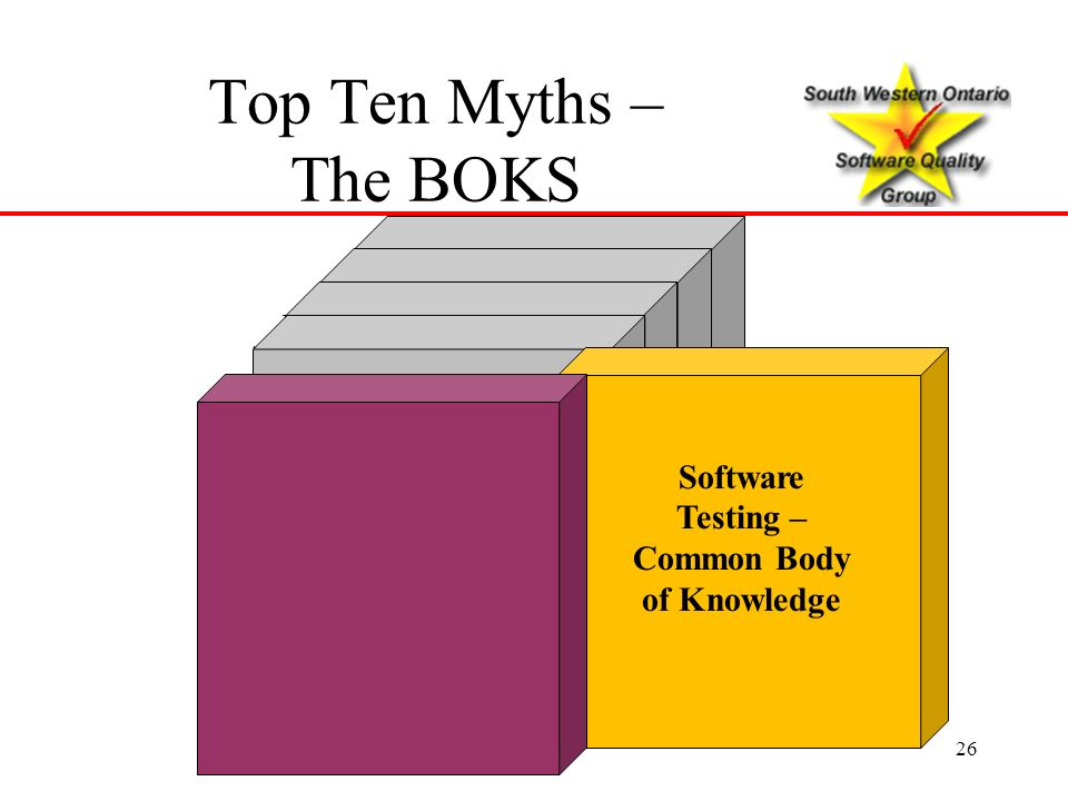 Software Testing – Common Body of Knowledge