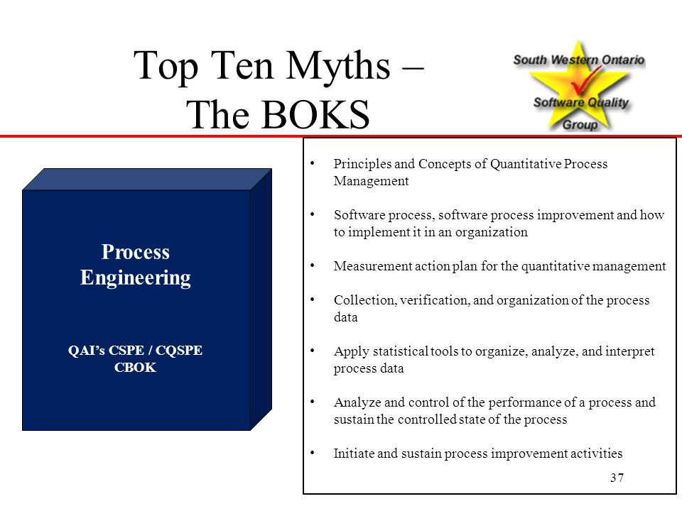Top Ten Myths – The BOKS Process Engineering