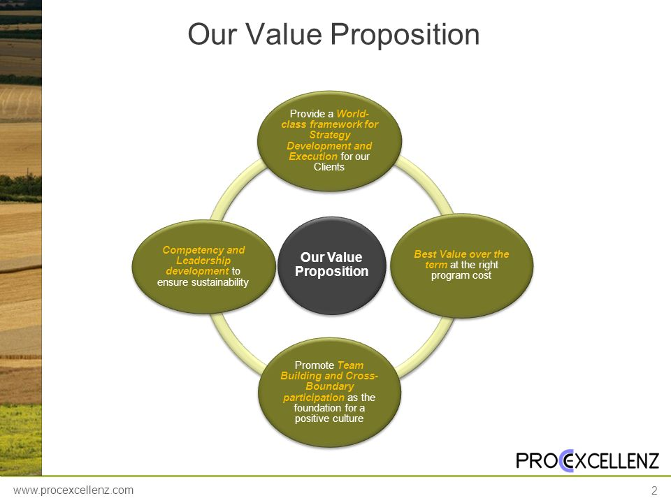 Our Value Proposition www.procexcellenz.com Our Value Proposition