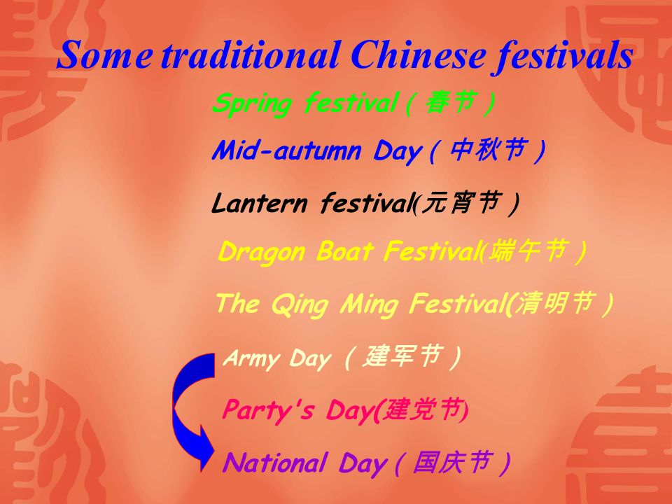 Some traditional Chinese festivals
