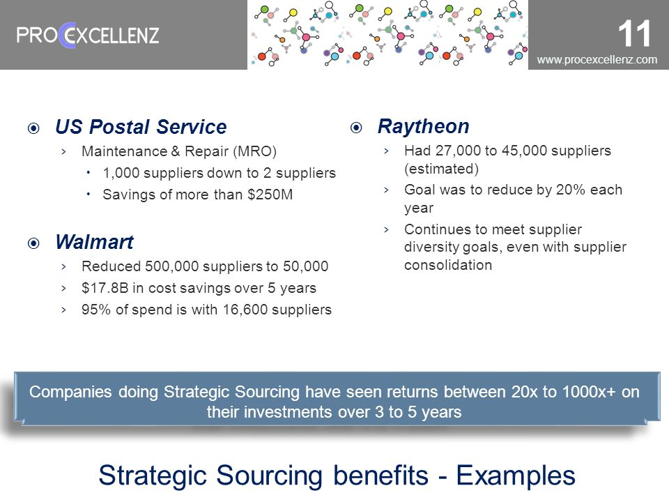 Strategic Sourcing benefits - Examples