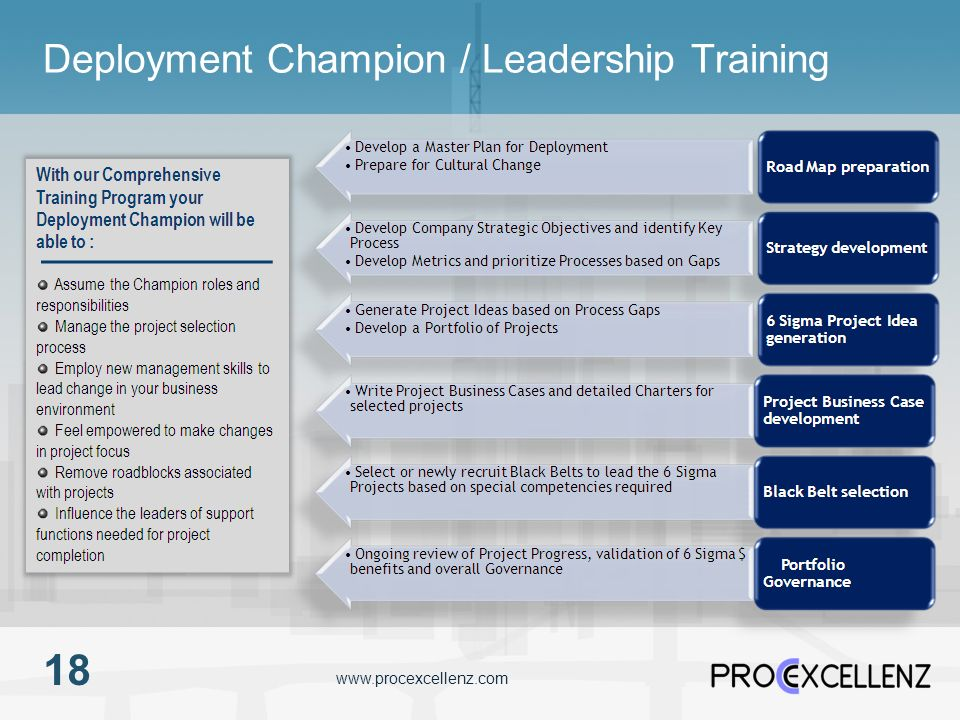Deployment Champion / Leadership Training