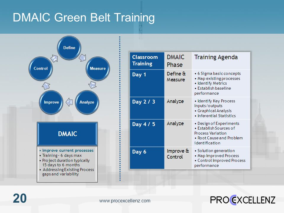 DMAIC Green Belt Training
