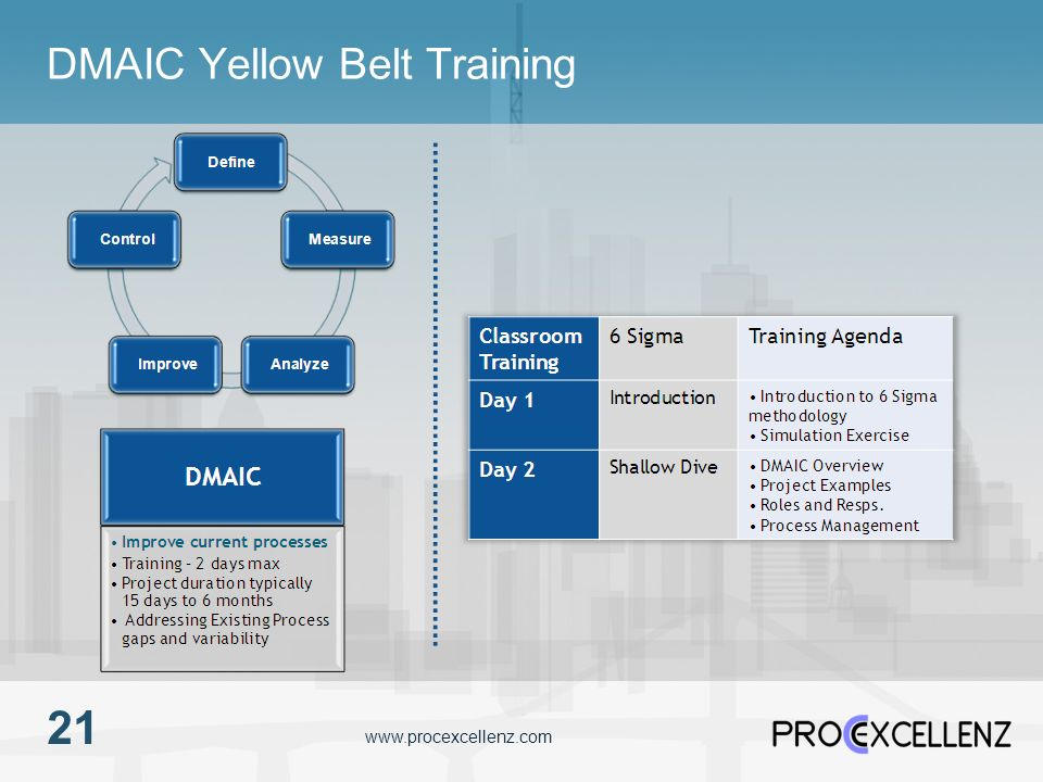 DMAIC Yellow Belt Training