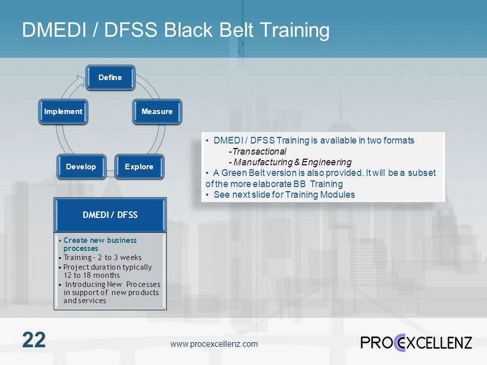 DMEDI / DFSS Black Belt Training