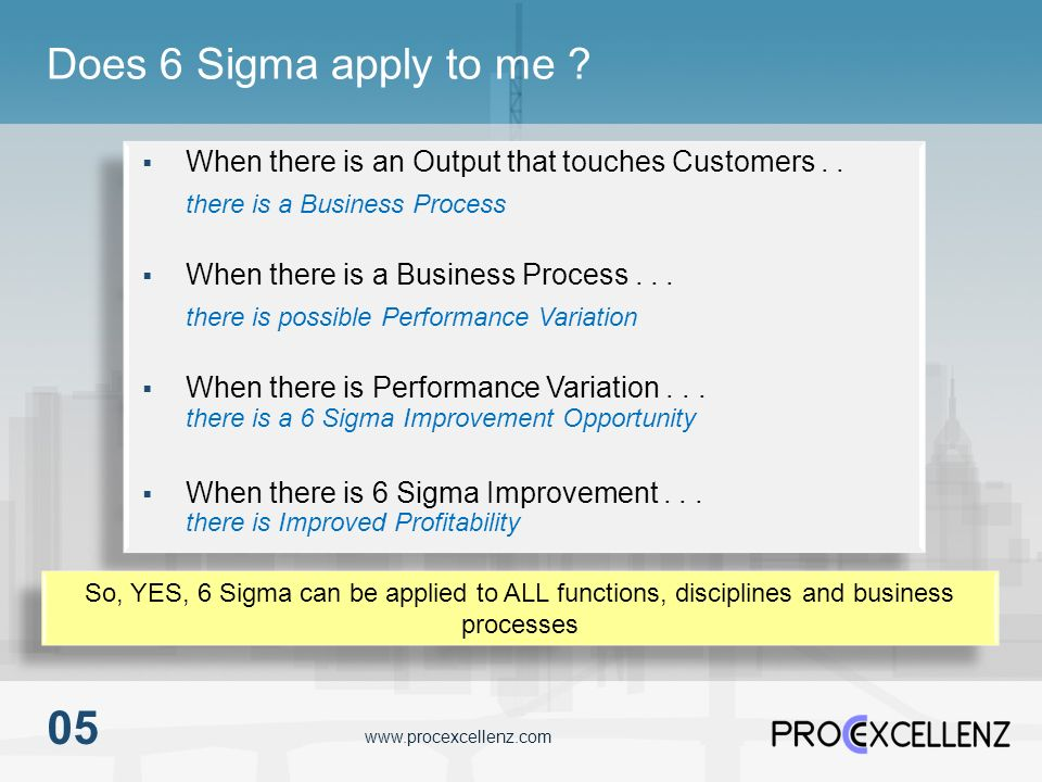 Does 6 Sigma apply to me When there is an Output that touches Customers . . there is a Business Process.
