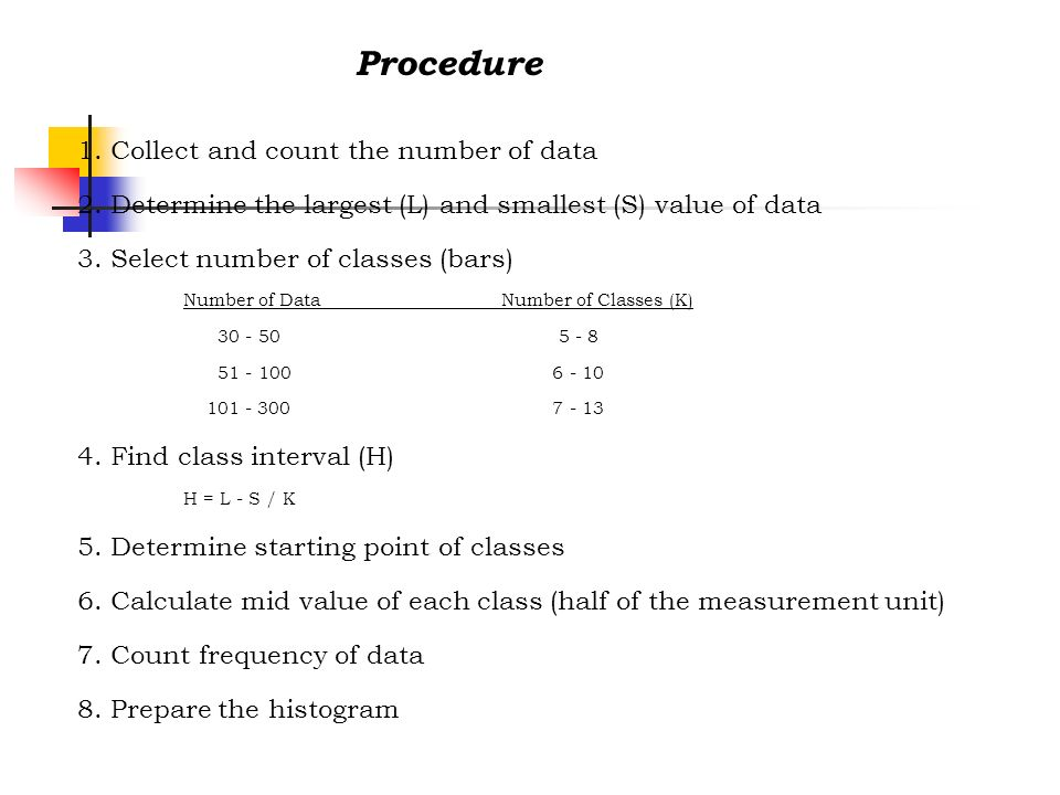 Procedure 1. Collect and count the number of data