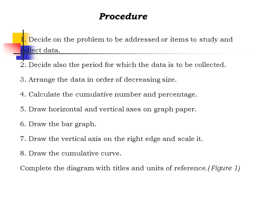 Procedure 1. Decide on the problem to be addressed or items to study and collect data.