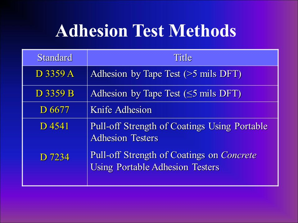 Adhesion Test Methods Standard Title D 3359 A
