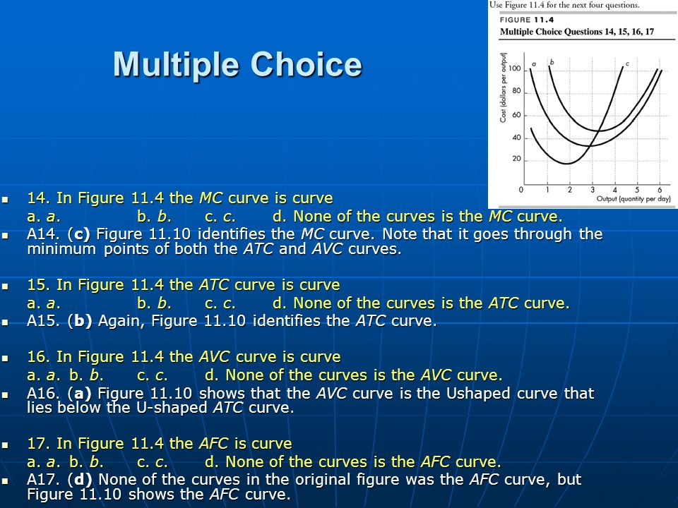 Multiple Choice 14. In Figure 11.4 the MC curve is curve