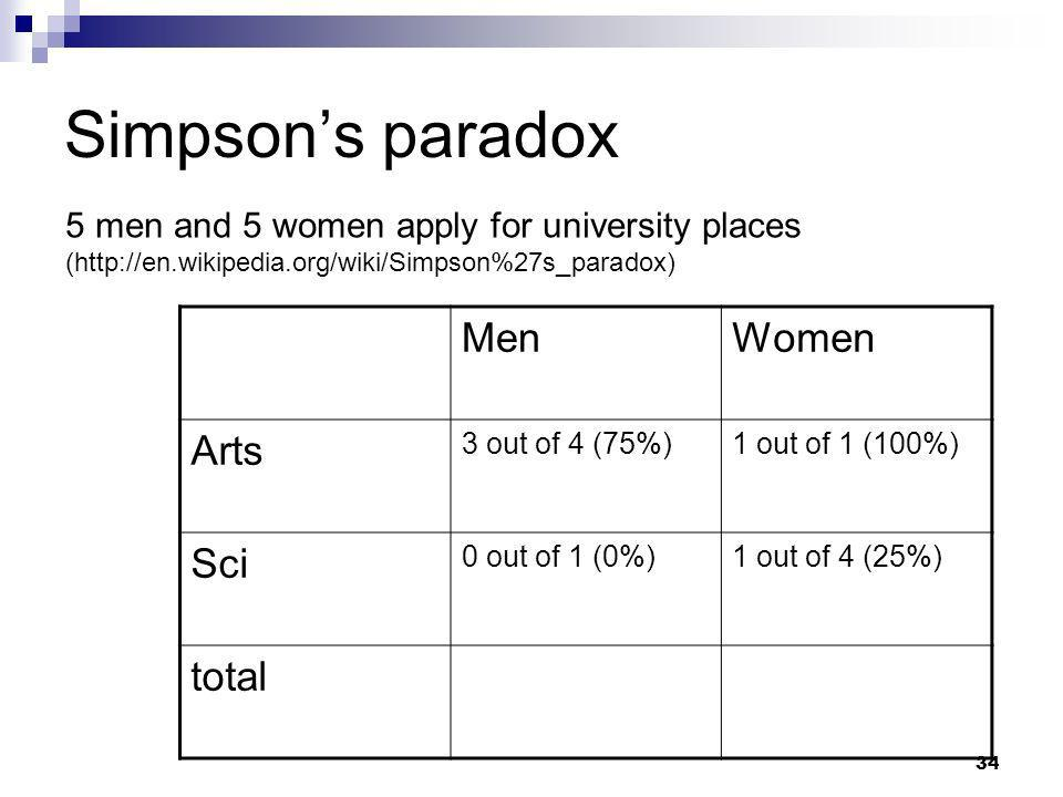 Simpson's paradox Men Women Arts Sci total