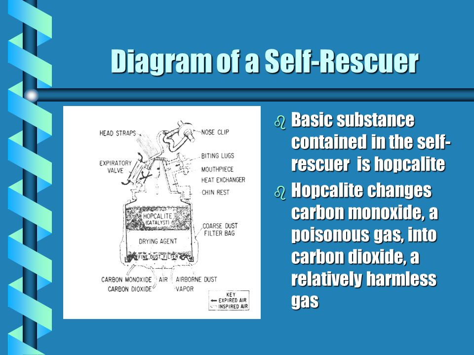 Diagram of a Self-Rescuer