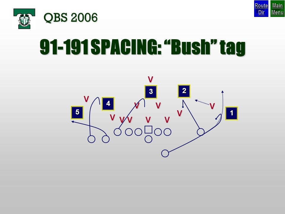 SPACING: Bush tag QBS 2006 V V V Route Dir