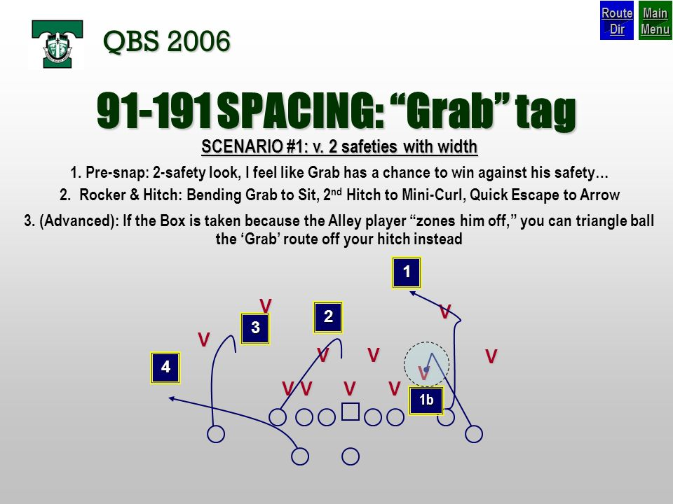 SCENARIO #1: v. 2 safeties with width