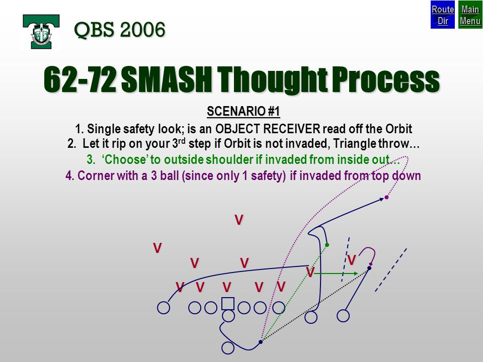62-72 SMASH Thought Process