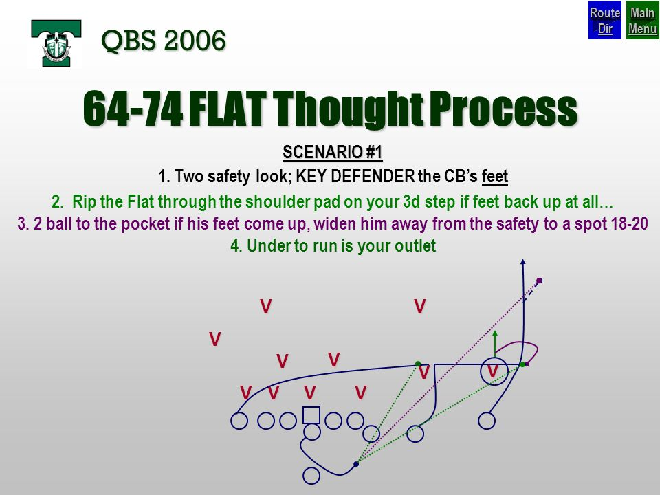 64-74 FLAT Thought Process QBS 2006 SCENARIO #1