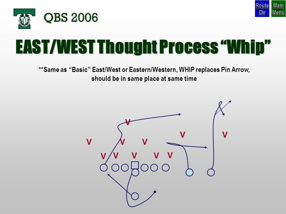 EAST/WEST Thought Process Whip