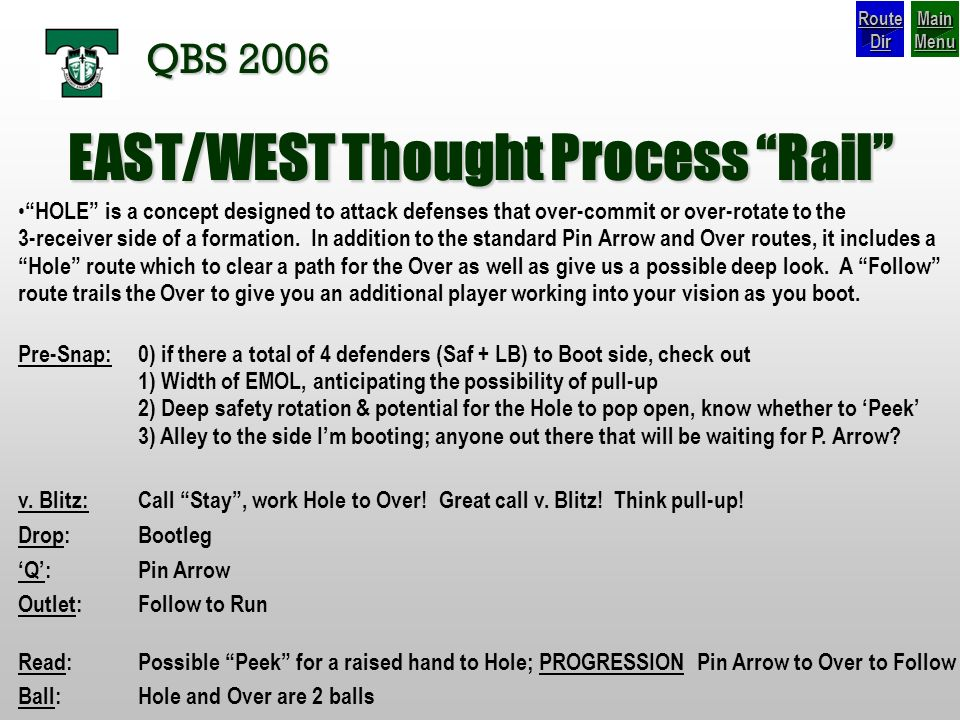 EAST/WEST Thought Process Rail