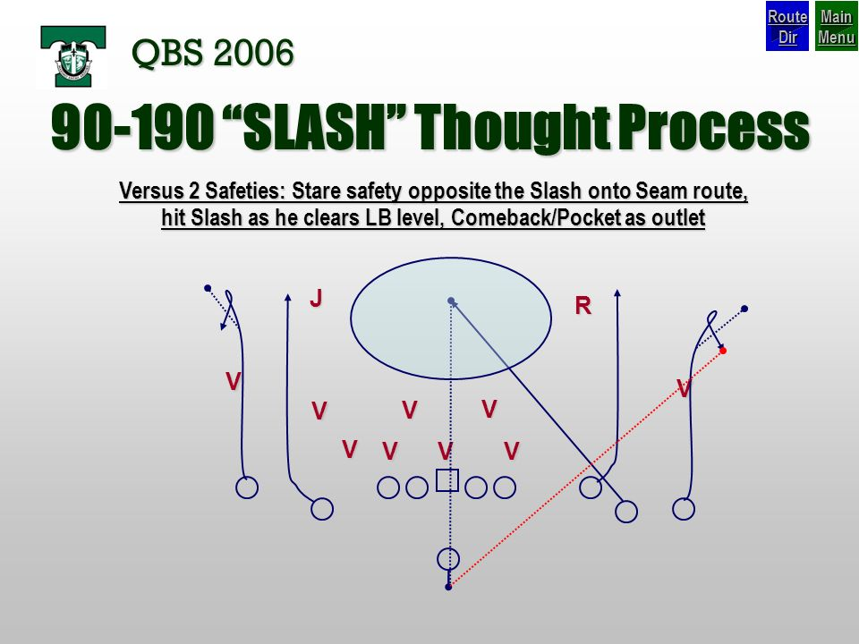 SLASH Thought Process