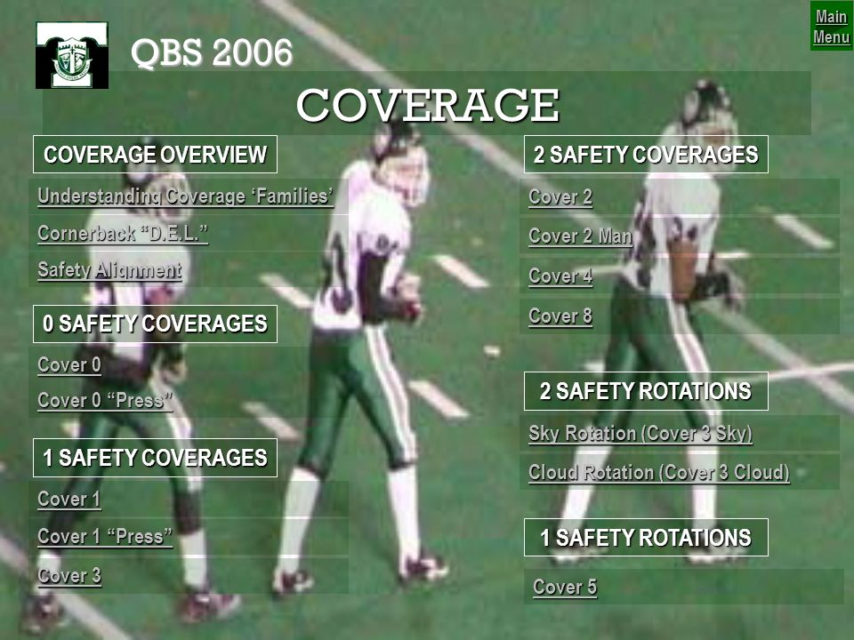 COVERAGE QBS 2006 COVERAGE OVERVIEW 2 SAFETY COVERAGES