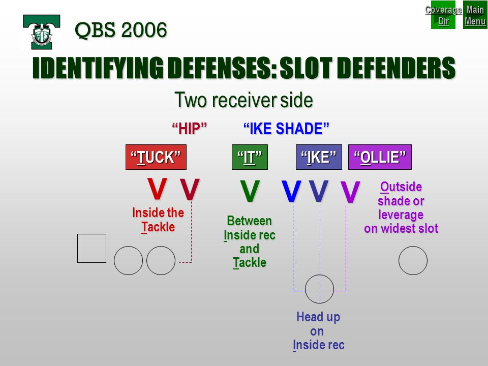 IDENTIFYING DEFENSES: SLOT DEFENDERS