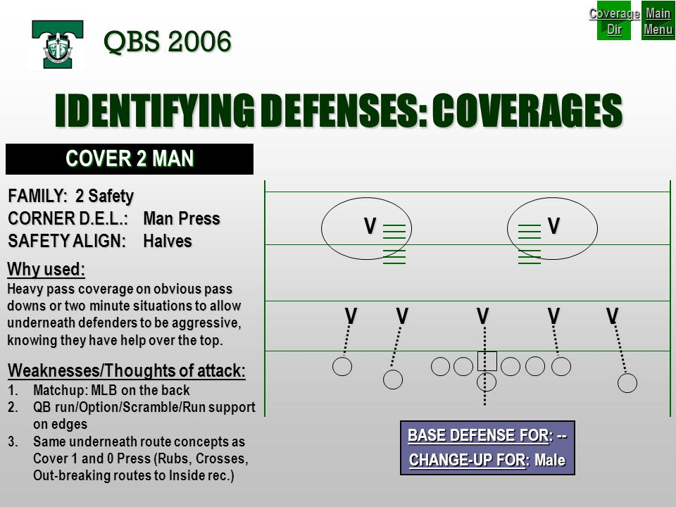IDENTIFYING DEFENSES: COVERAGES