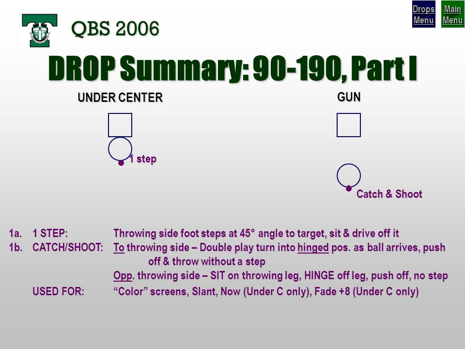 DROP Summary: , Part I QBS 2006 UNDER CENTER GUN 1 step