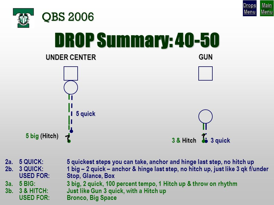 DROP Summary: QBS 2006 UNDER CENTER GUN 5 quick 3 quick