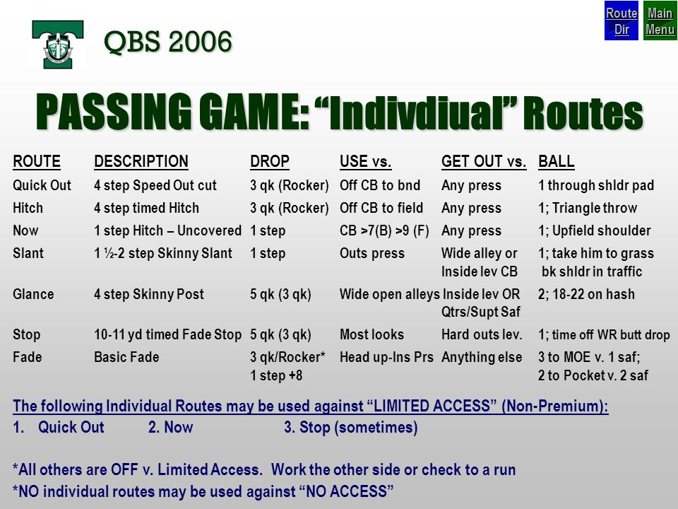 PASSING GAME: Indivdiual Routes