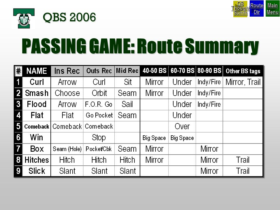 PASSING GAME: Route Summary