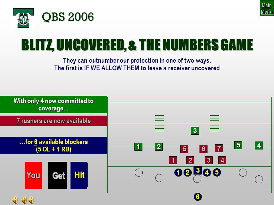 BLITZ, UNCOVERED, & THE NUMBERS GAME