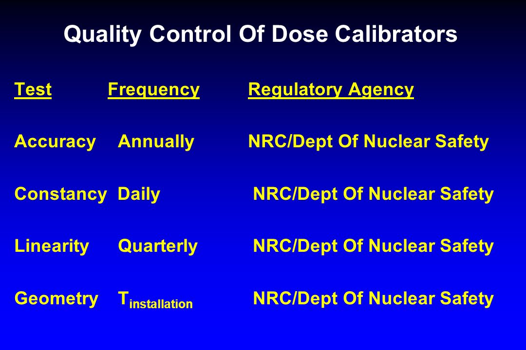 Quality Control Of Dose Calibrators