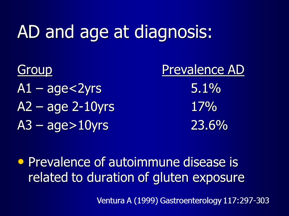 AD and age at diagnosis: