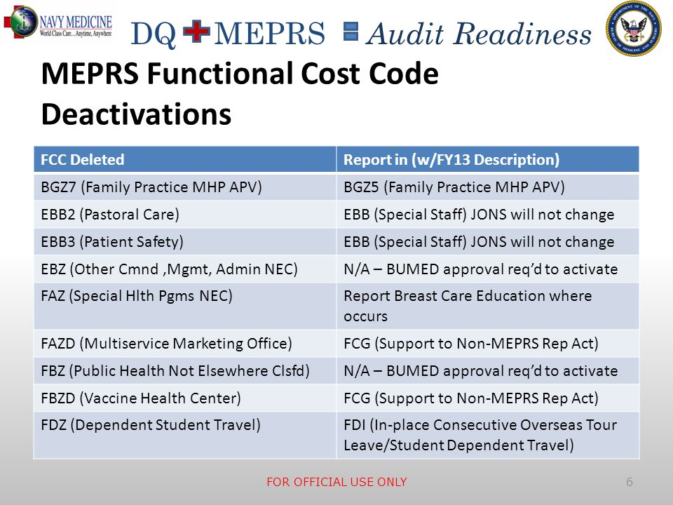 MEPRS Functional Cost Code Deactivations