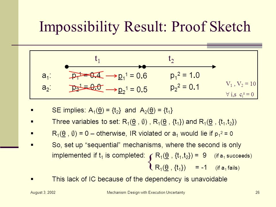 Impossibility Result: Proof Sketch