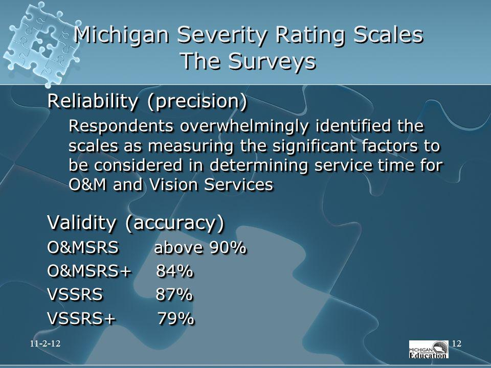 Michigan Severity Rating Scales The Surveys