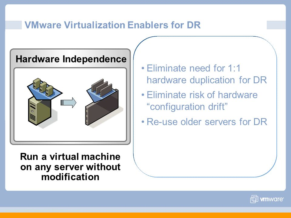VMware Virtualization Enablers for DR