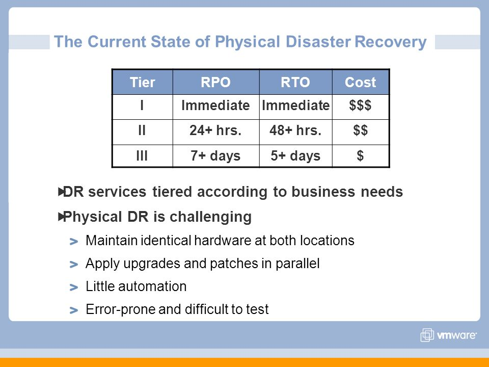 The Current State of Physical Disaster Recovery