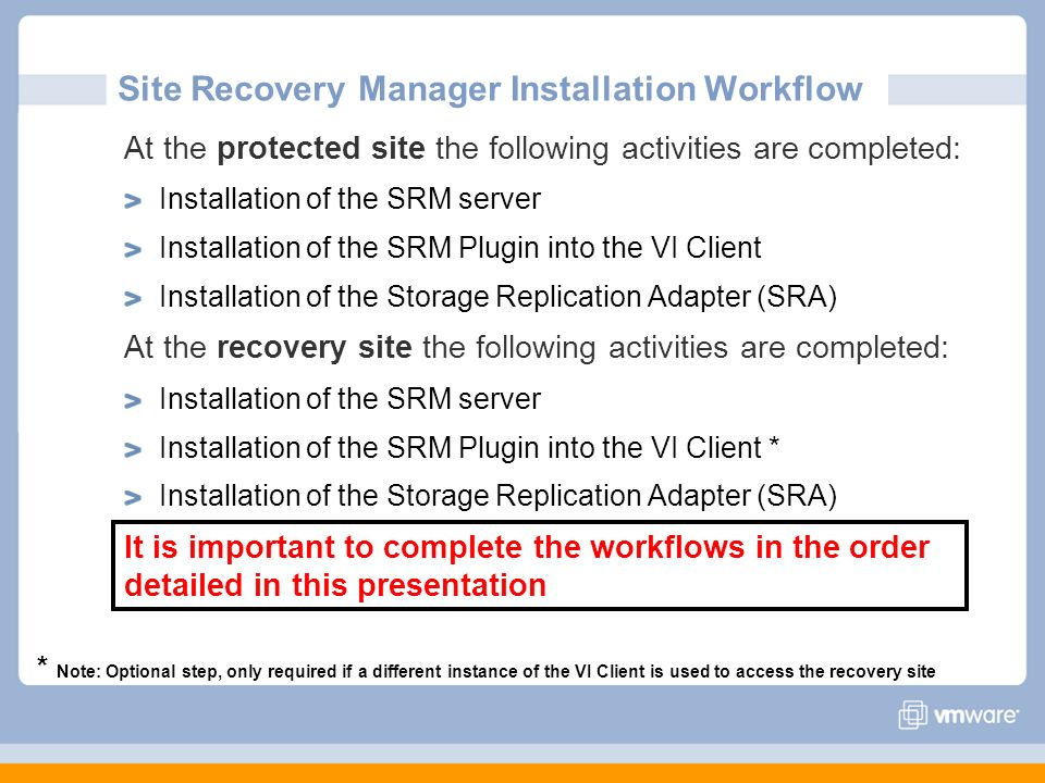 Site Recovery Manager Installation Workflow