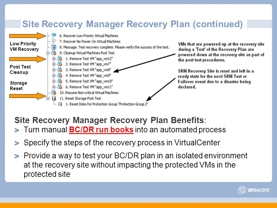 Site Recovery Manager Recovery Plan (continued)
