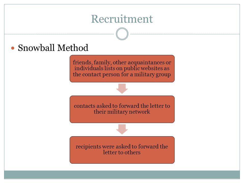 Recruitment Snowball Method
