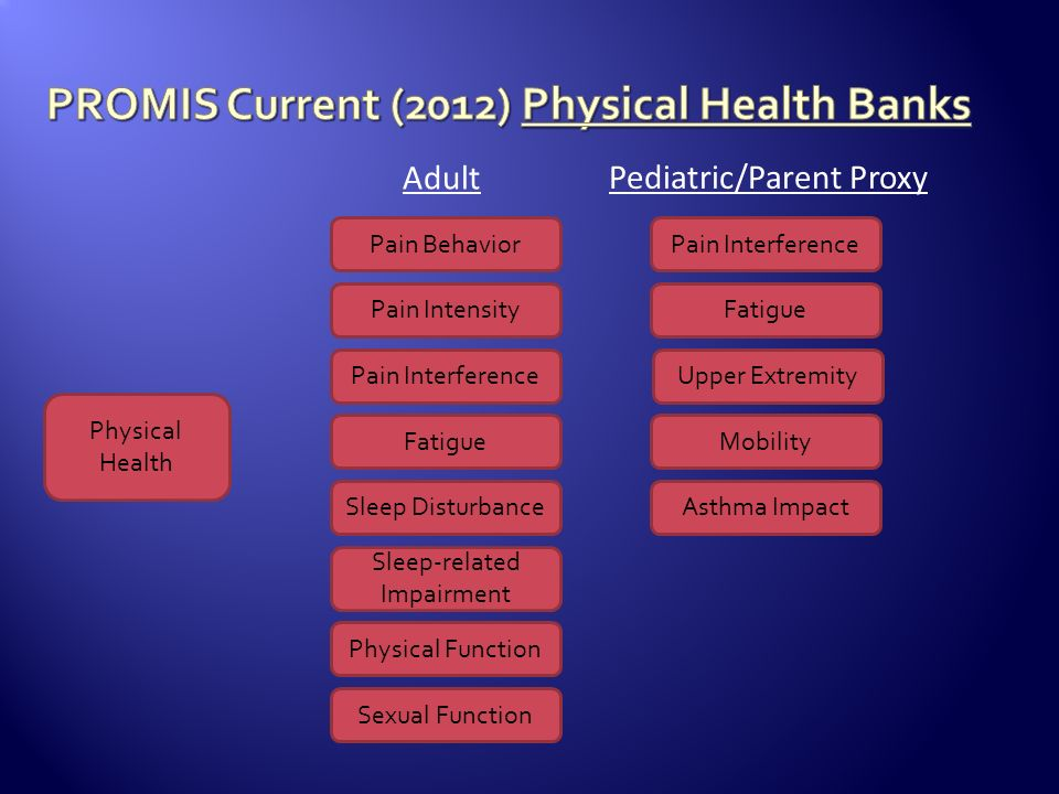 PROMIS Current (2012) Physical Health Banks