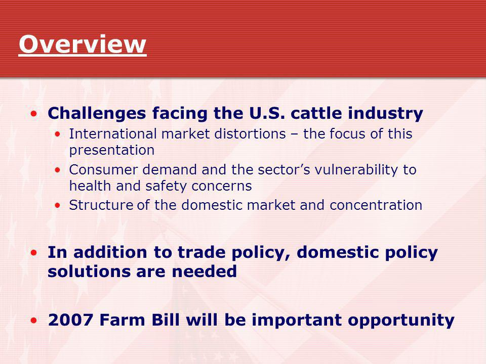 Overview Challenges facing the U.S. cattle industry